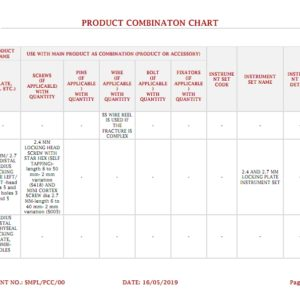 Product Combination Chart_001